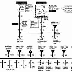 Cigarette Lighter Fuse Wiring Diagram Jsf Architecture C Box Diagrams Ford F