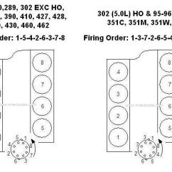 Ford 302 Electronic Distributor Wiring Diagram Outlet Wire 351 35 Images 80 Firing Order 6f44e759082e4a23d2fa80a9f1de3199ee1a18f2 Truck Enthusiasts Forums At Cita