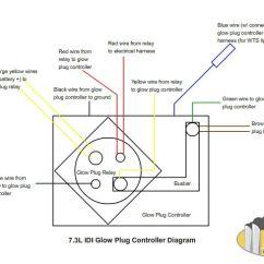 Glow Plug Wiring Diagram 7 3 Idi 83 Virago 1990 F250 Help - Ford Truck Enthusiasts Forums