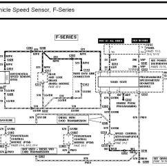 1994 Ford Mustang Gt Radio Wiring Diagram 86 Chevy Truck Stereo 1992 F150 Speedometer Not Working - Enthusiasts Forums