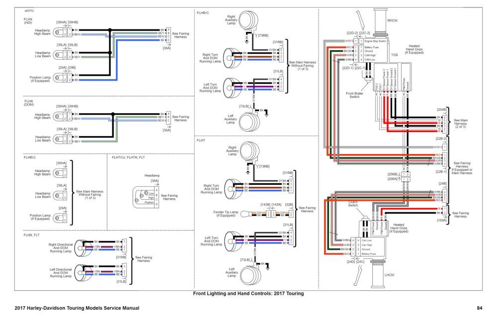 medium resolution of kuryakyn wiring diagram wire management wiring diagram kuryakyn wiring diagram