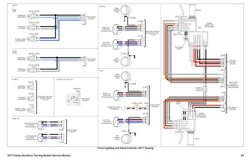 small resolution of kuryakyn wiring diagram wire management wiring diagram kuryakyn wiring diagram