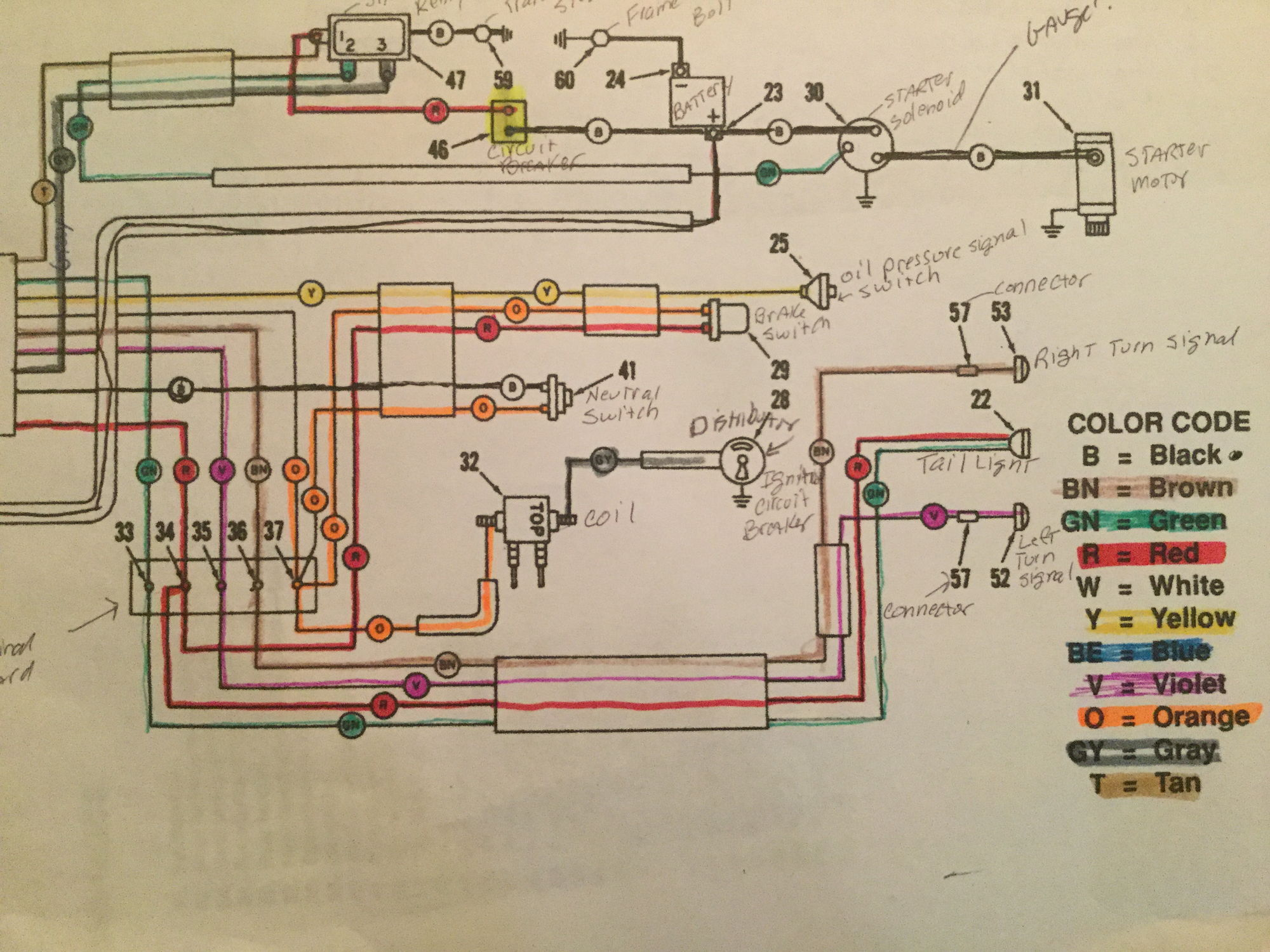 hight resolution of flh dash wiring diagram another blog about wiring diagram u2022 rh ok2 infoservice ru 1980 harley