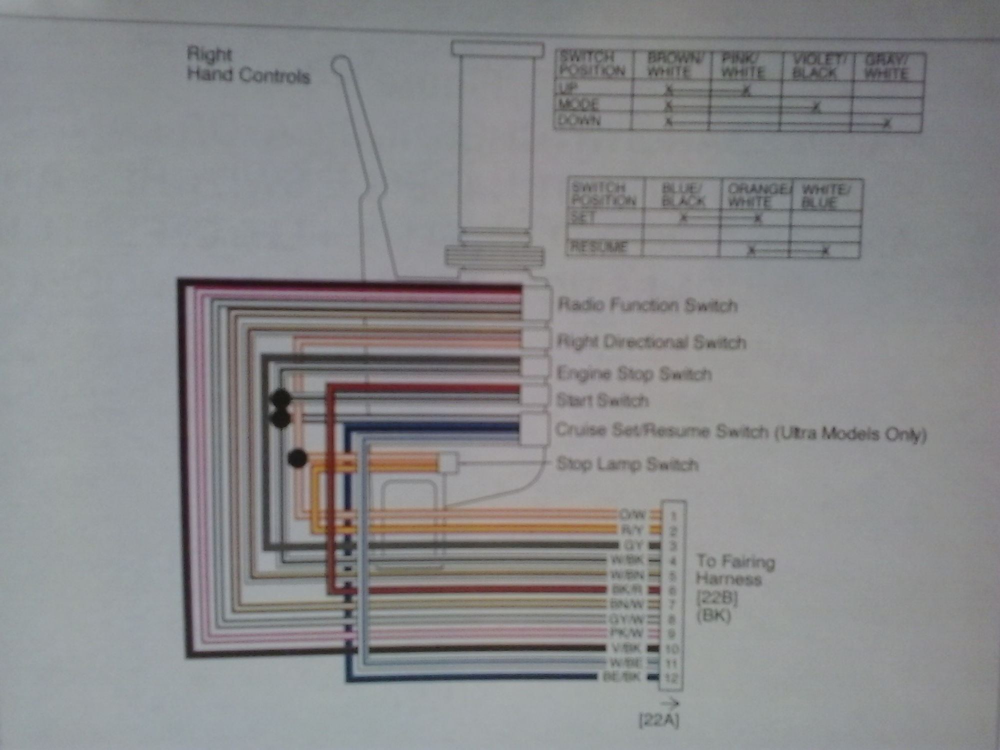 Control Wiring Diagram On Street Glide Handlebar Wiring Diagram