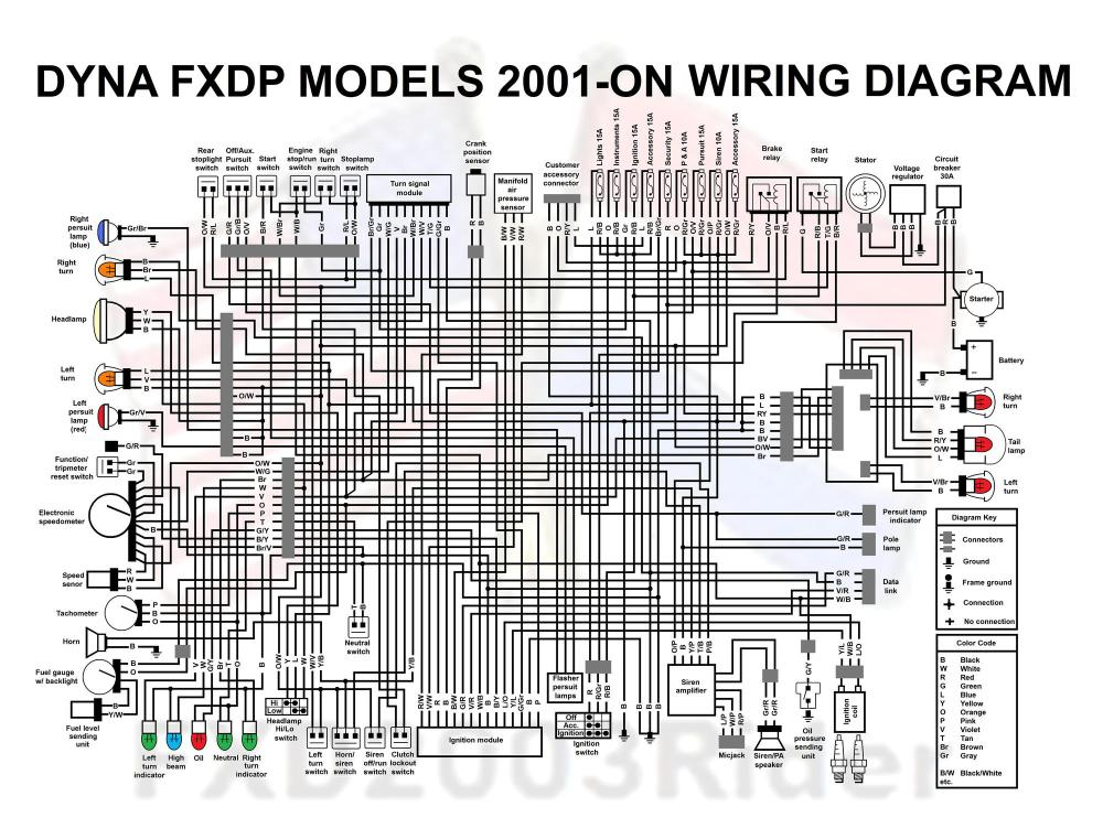 medium resolution of my new fxdp page 3 harley davidson forums dyna s ignition single fire harley ignition coil wiring diagram