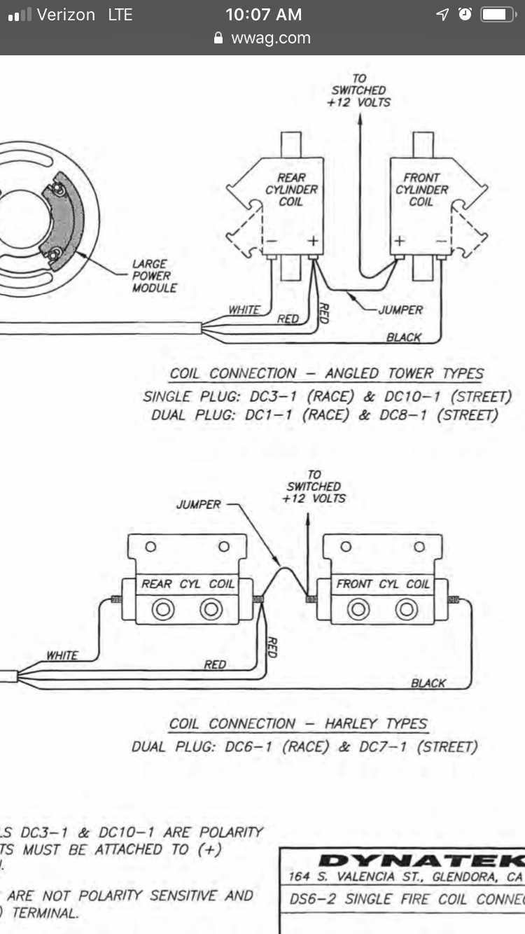 Harley Davidson Coil Wiring Diagram : harley, davidson, wiring, diagram, Harley, Ignition, Wiring, Diagram, Pure-regular, Pure-regular.europe-carpooling.it