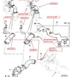new water pump coolant flow on na aj133 [ 1540 x 1993 Pixel ]