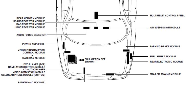 2006 Land Rover Lr3 Radio Wiring Diagram. Rover. Auto