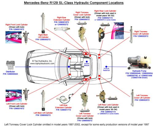 small resolution of r129 soft top rear lock problem mbworld org forums 2013 smart car fuse box diagram 2012
