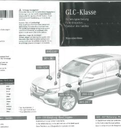 glc fuse map mbworld org forums short fuse toyota rover 200 fuse box location [ 1754 x 1241 Pixel ]
