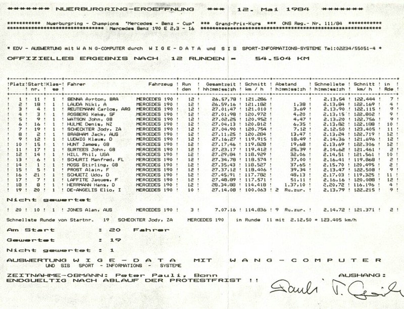 Race of Champions #9 MB 190E 2.3 16v Pre Series driven by