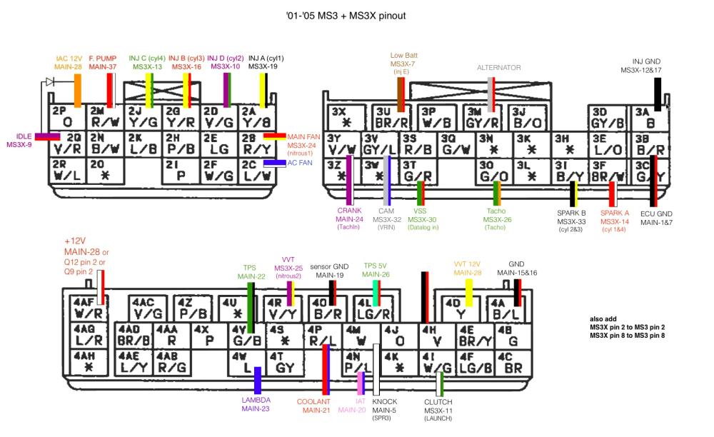 medium resolution of miata ecu diagram wiring diagram yer miata ecu diagram