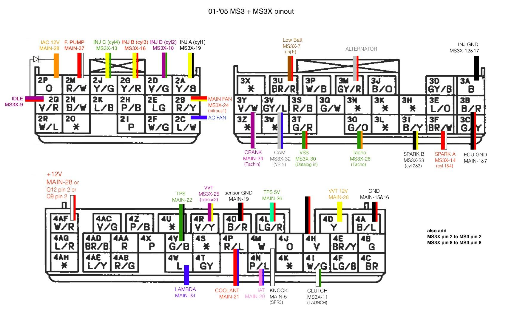 hight resolution of miata ecu diagram wiring diagram yer miata ecu diagram