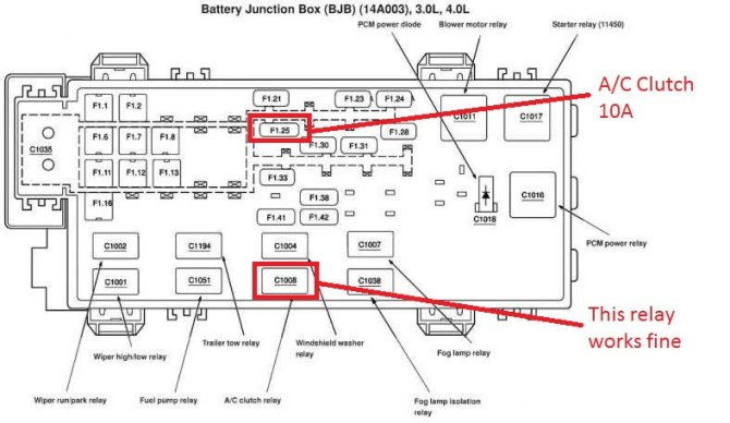 2003 ranger wiring diagram  fuse box power adapter for