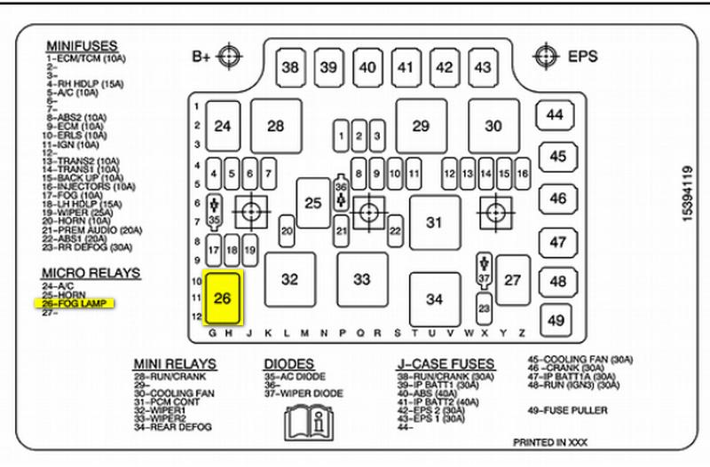 saturn l300 fuse box location