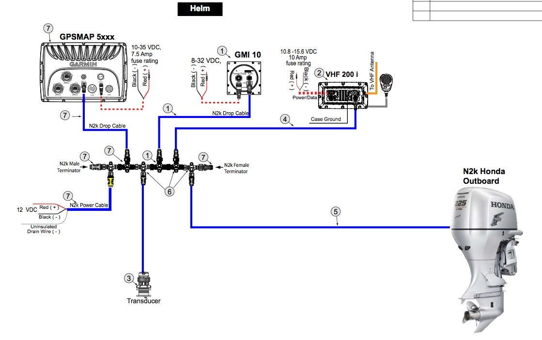 Honda(tohatsu) 150 gauge options and NM2K hookup help