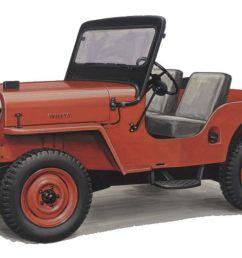 1953 willys motors cj 3b [ 2000 x 1125 Pixel ]
