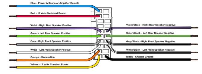 kenwood stereo wiring diagram color code mazda protege