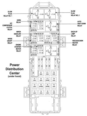 Jeep Grand Cherokee WJ 1999 to 2004 Fuse Box Diagram