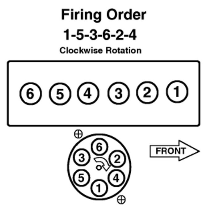 jeep cherokee distributor wiring diagram  filter wiring