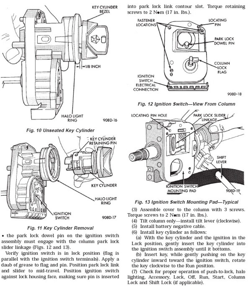 Jeep Cherokee 1984-2001: How to Replace Ignition