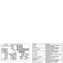 2003 Chevy Tahoe Fuse Box Diagram Simplified Animal Cell Express Van Wiring Data