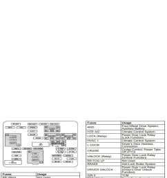 instrument panel fuse box diagram and application  [ 1104 x 1447 Pixel ]