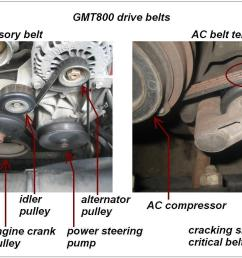 chevrolet silverado 1999 2006 gmt800 how to replace a c belt chevy 6 0 pulley diagram [ 1601 x 901 Pixel ]
