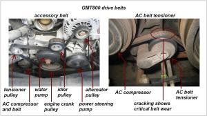 Chevrolet Silverado 19992006 GMT800 How to Replace AC