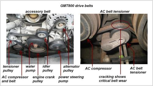 small resolution of gmt800 drive belts and components