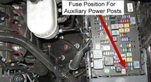 Chevrolet Silverado 1500 How to Install Rearview Back Up Camera  Chevroletforum