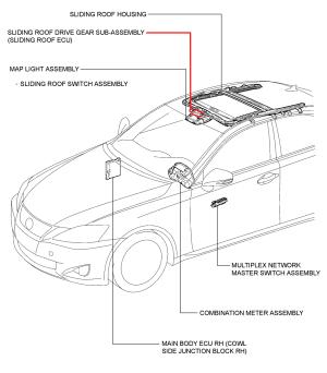 97 Lexu Es300 Aftermarket Part | Wiring Diagram Database