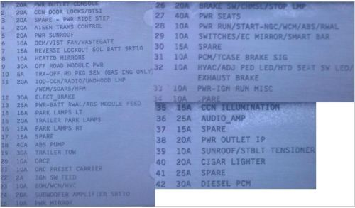 small resolution of under hood fuse panel diagram 2002 dodge ram sport example rh olkha co 2006 honda pilot