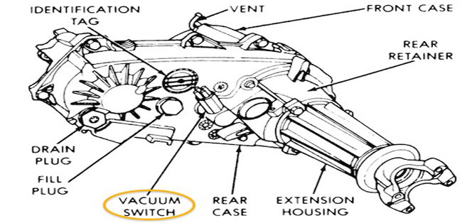 Ram Vacuum Diagram Dodgeforum Com. Diagram. Auto Wiring