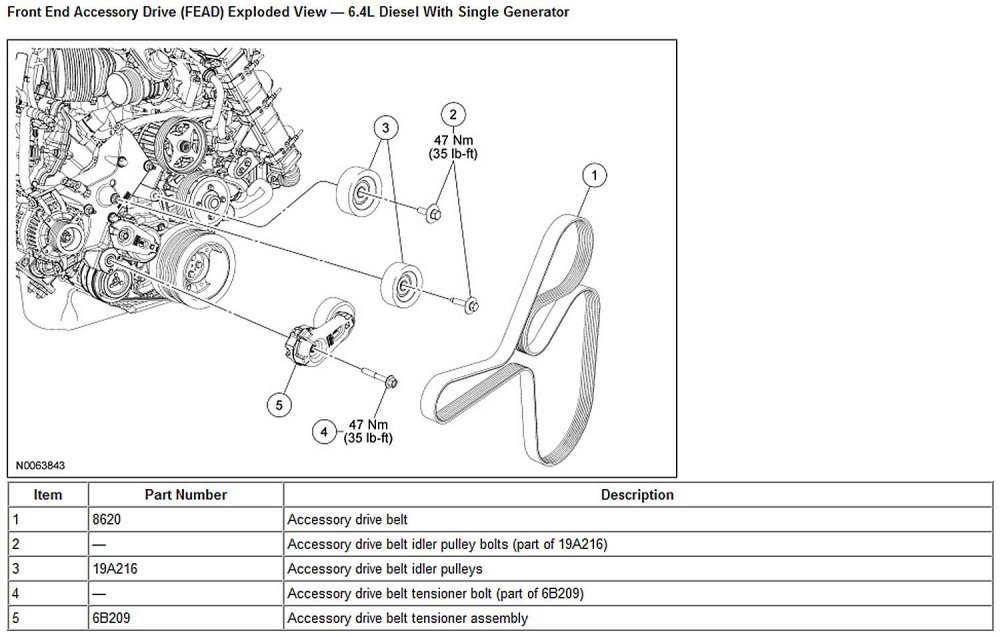 medium resolution of ford f150 f250 how to replace idler and tension pulleys ford trucks 2004 f150 5 4 engine diagram 2005 4 6l ford f 150 engine pulley diagram