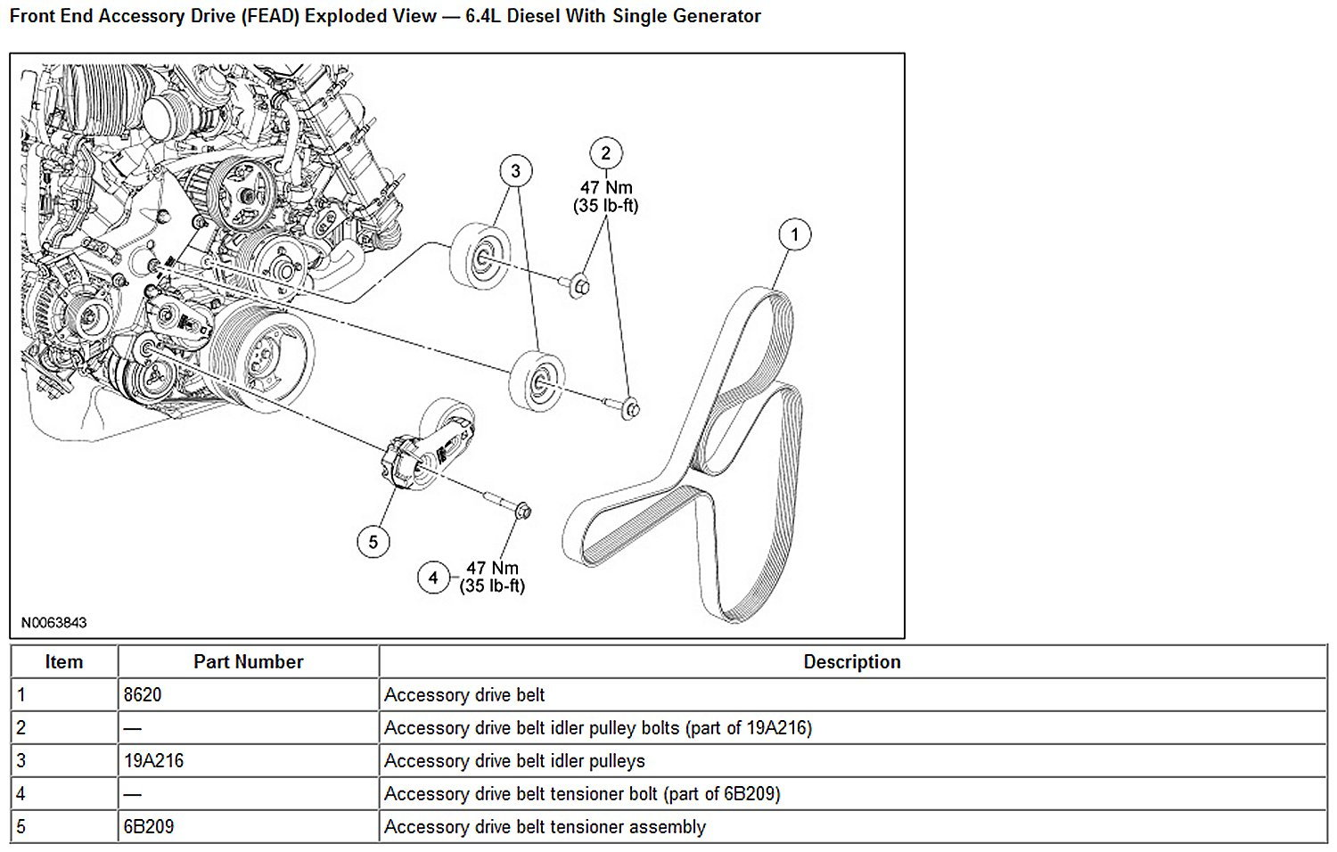 hight resolution of ford f150 f250 how to replace idler and tension pulleys ford trucks 2004 f150 5 4 engine diagram 2005 4 6l ford f 150 engine pulley diagram