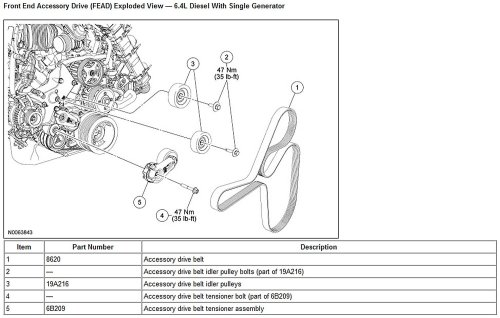 small resolution of ford f150 f250 how to replace idler and tension pulleys ford trucks 2004 f150 5 4 engine diagram 2005 4 6l ford f 150 engine pulley diagram