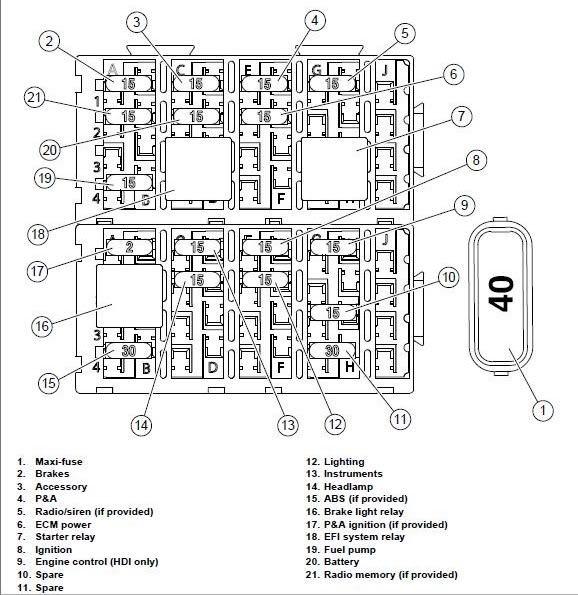 harley rectifier wiring diagram