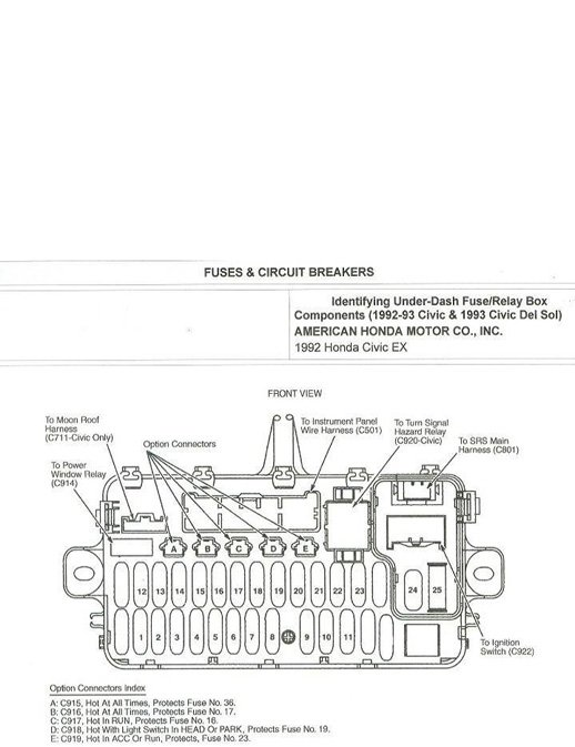 Wiring Diagram : 1992 Civic Fuse Box Diagram. 1992 Honda