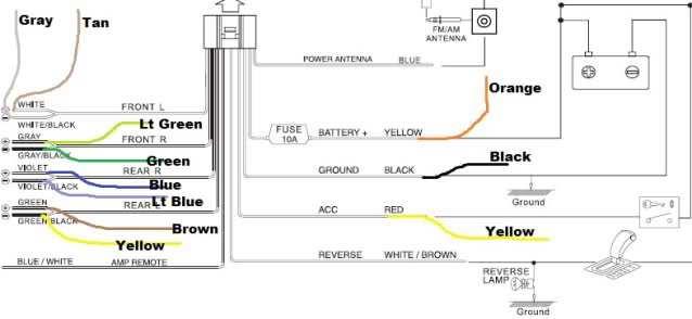 kia forte wiring diagram  kia  wiring diagram images