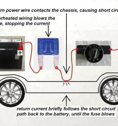 figure 2 short circuit path of electrical current in the tail light circuit  [ 1799 x 1012 Pixel ]