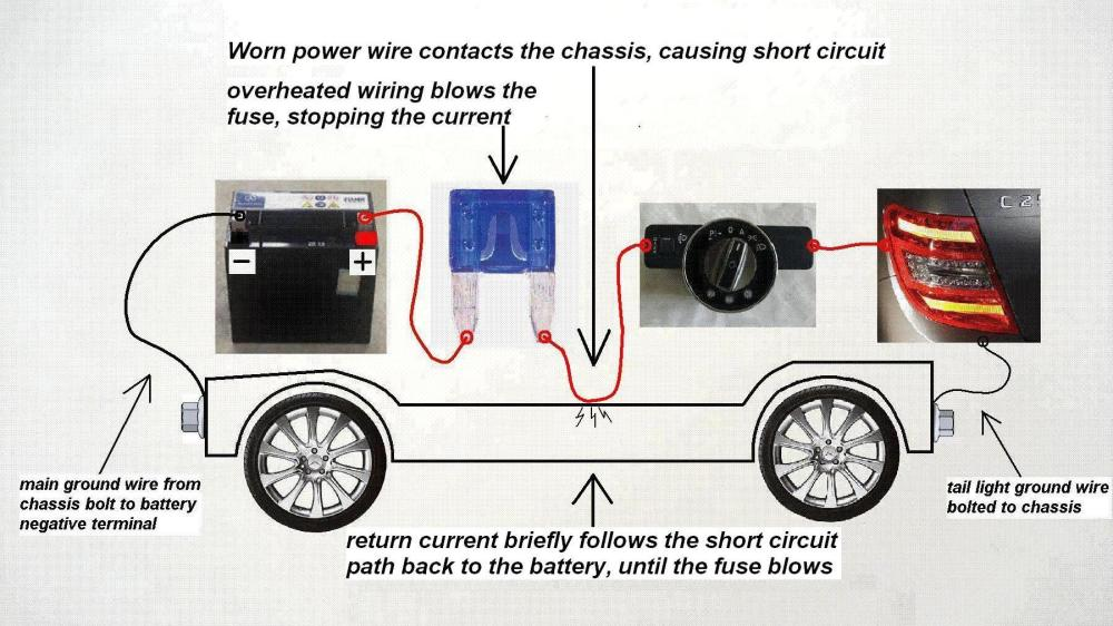 medium resolution of mercedes benz c class fuse diagrams and commonly blown fuses