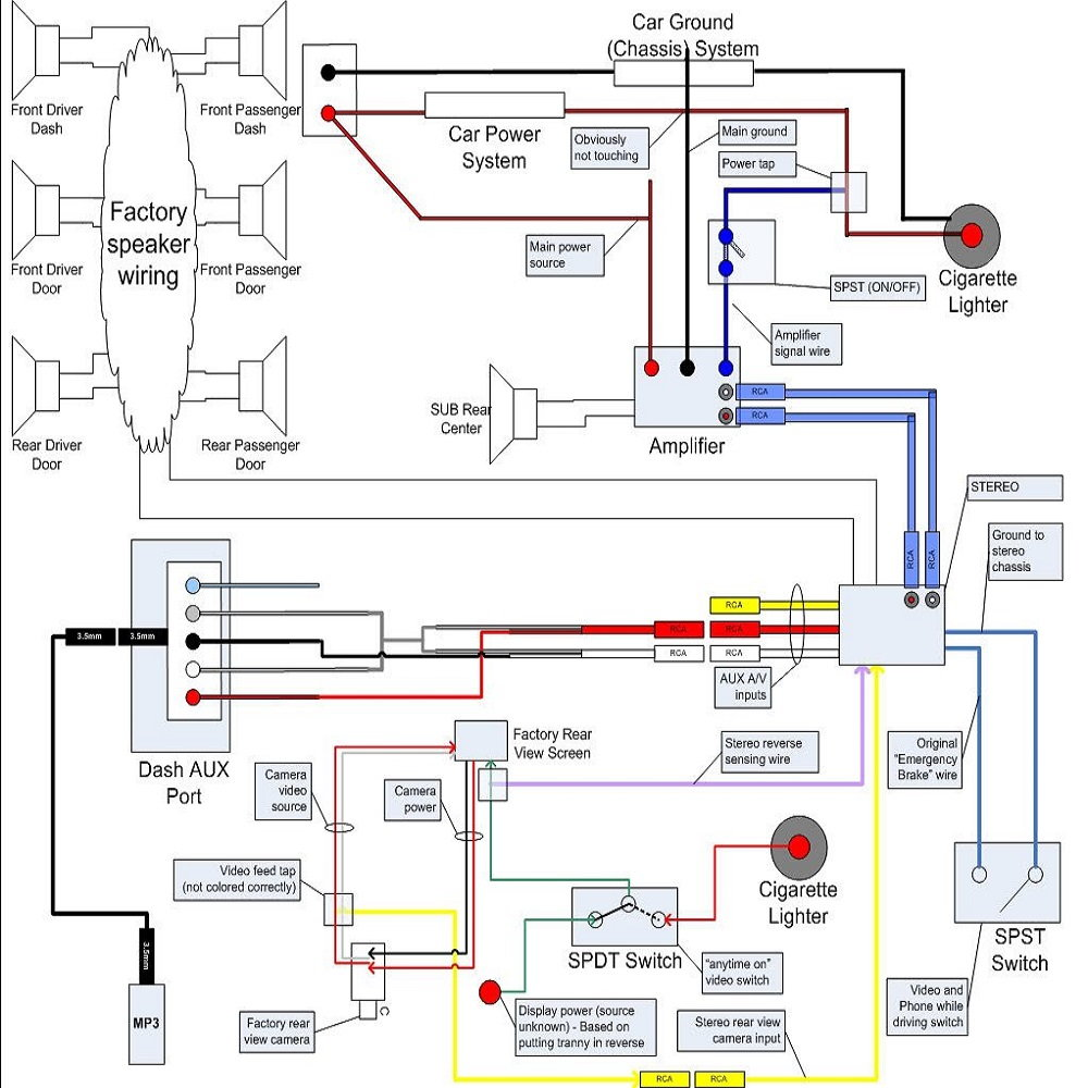 Beautiful Dual Model Xd1222 Wiring Diagram Photo - Electrical ...