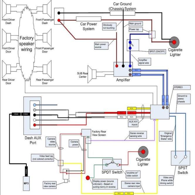 2006 honda element radio wiring diagram wiring diagrams 2006 honda element wiring diagram image about