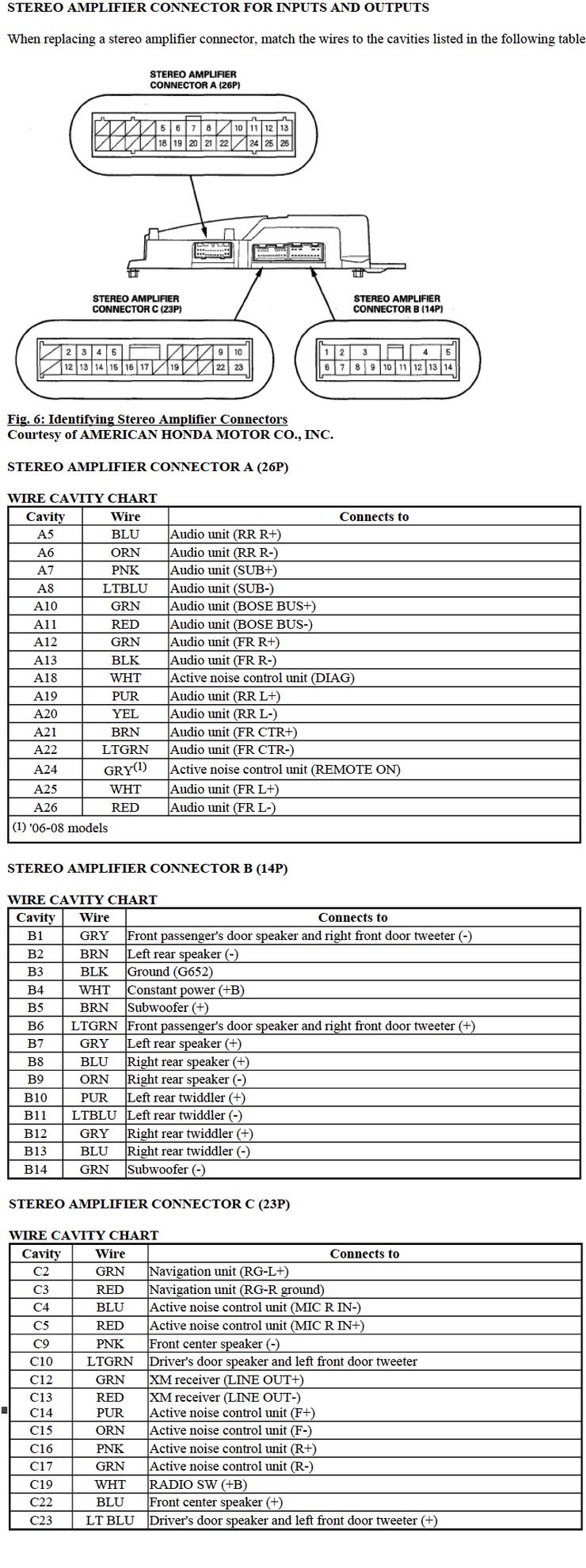 Bose 321 Wiring Diagram Trusted Speaker Av3 2 1 Free Download U2022 Oasis Dl Co Series 3 Manual