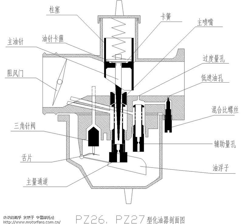 Pd18j Carburetor Diagram