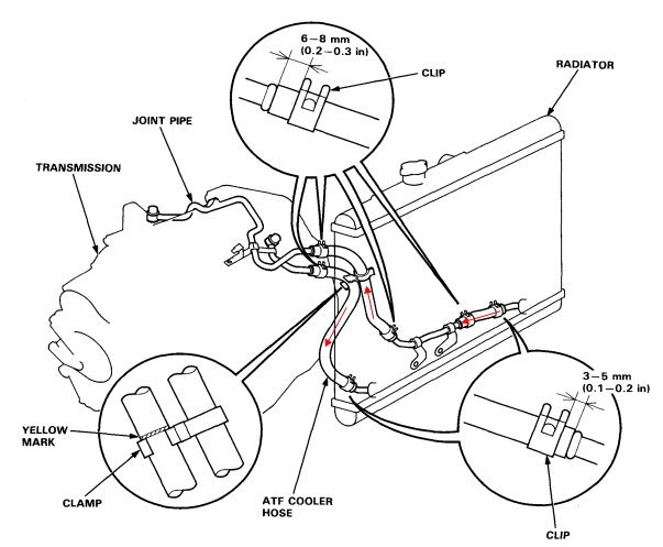 Service manual [2002 Honda Pilot Tranmission Cooling Line