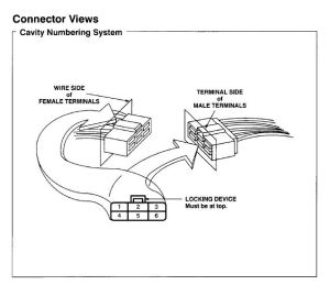 Wiring Diagram for driver harness connection  HondaTech  Honda Forum Discussion