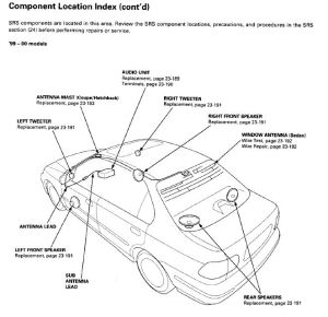 9900 Civic OEM radio wiring diagram  HondaTech  Honda