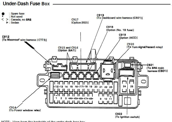 Wiring Diagram Honda Civic 1995
